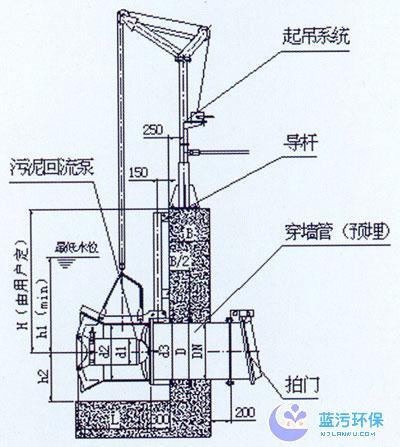 【qjb-w型污泥回流泵】江苏南京qjb-w型污泥回流泵